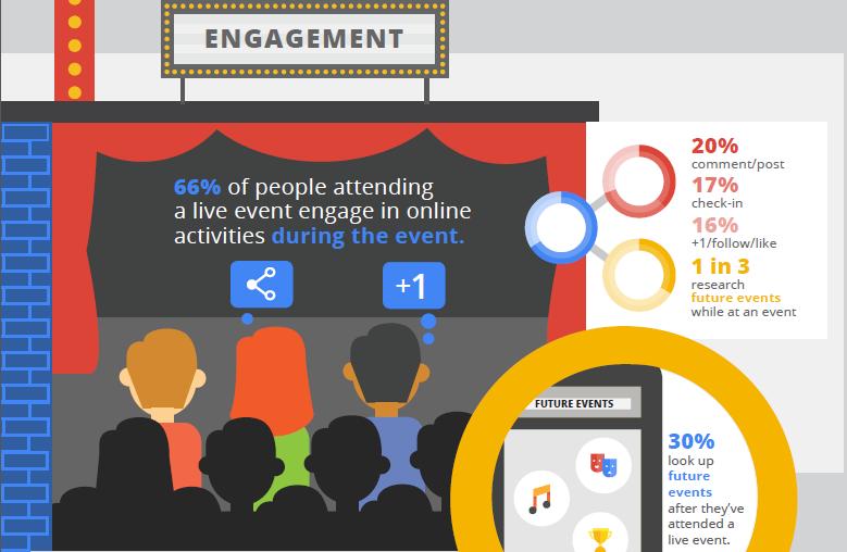 infografica social eventi live